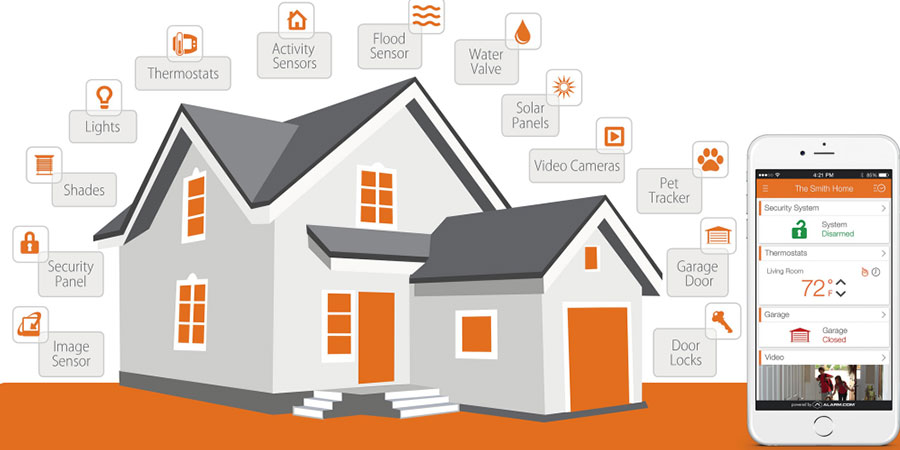 seattle smart home cmpanies